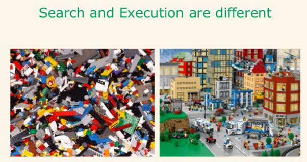 Search And Executing