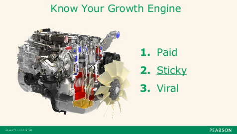 Know Your Growth Engine